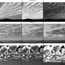 Image result for clouds drawing dramatic