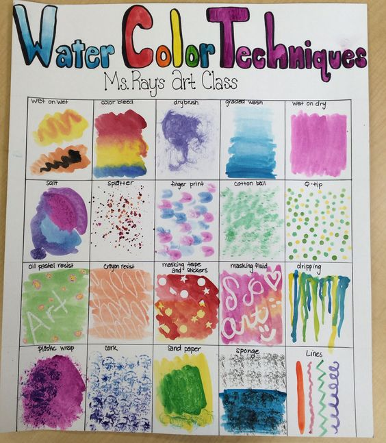 Water color techniques poster middle school art for What are the different types of painting techniques