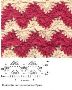 two toned crochet zig zag stitch