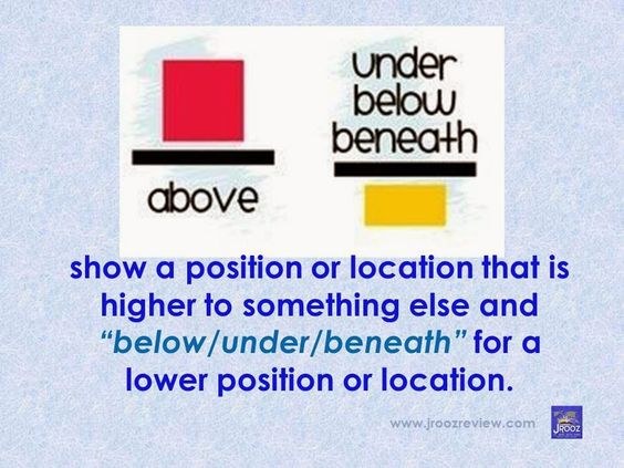 Preposition Lesson 1: Above, Under, Below, Beneath - Learn English with Pictures