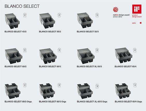 Abfallsystem BLANCO Select