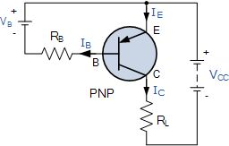Bipolar PNP Transistor