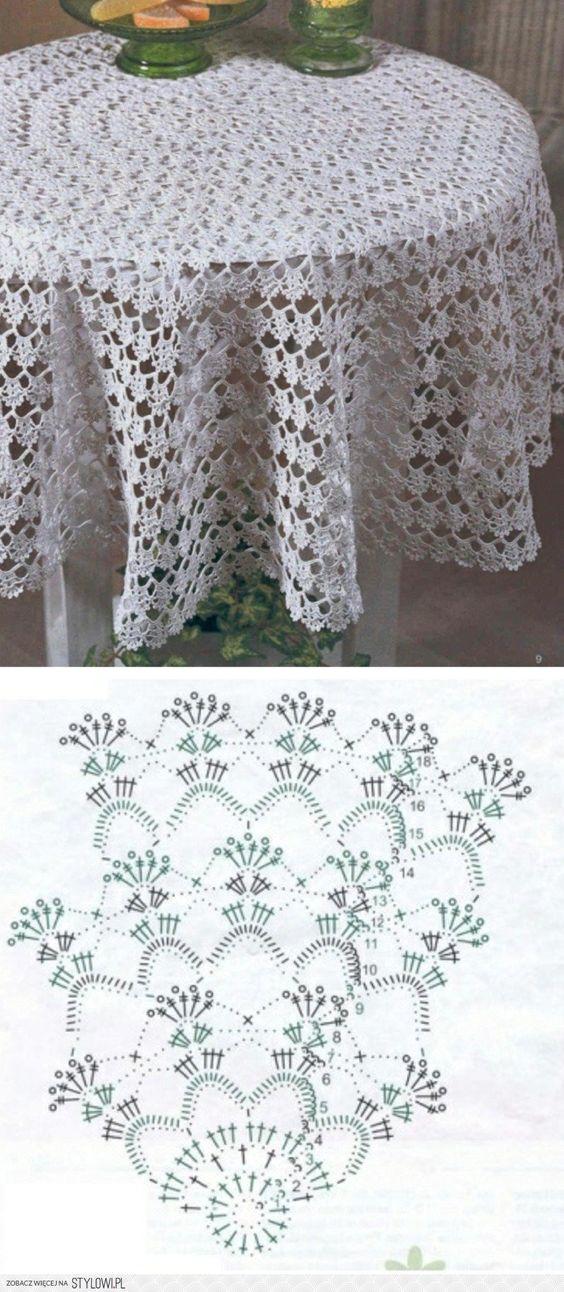 Patr n mantel redondo tejido camino de mesa crochet - Mantel de crochet ...