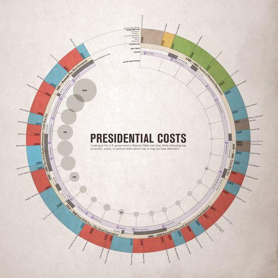 isabelmeirelles.com Info Design