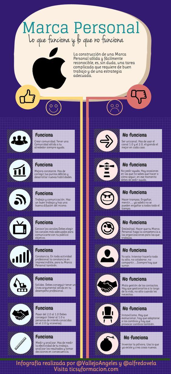 Marca Personal: lo que funciona y lo que no #infografia #infographic #marketing Ideas Negocios Online para www.masymejor.com