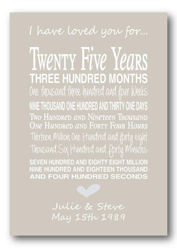 25th anniversary gift personalised by PinkMilkshakeDesigns