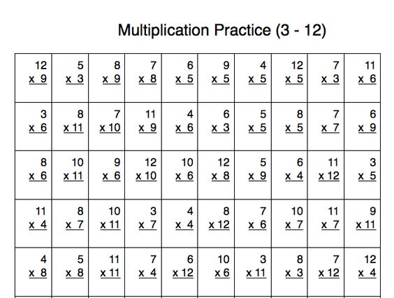 Multiplication Worksheets multiplication worksheets grade 4 100 problems : Multiplication practice, Facts and My mom on Pinterest