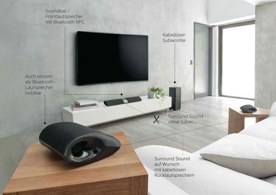 Heimkino-Klang ohne störende Kabel (Soundbar verwandelt sich auf Wunsch zum Surround System)