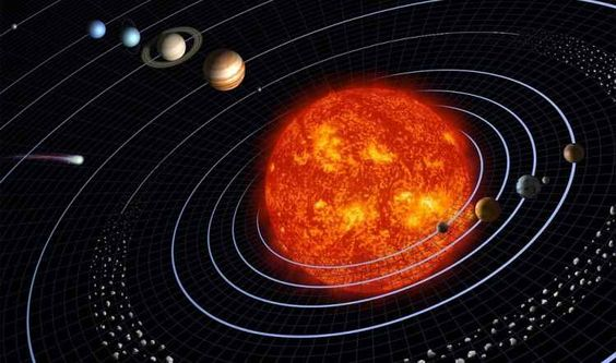 Cientistas admitem existência de um 9º planeta, com translação de 20 mil anos, e está oculto pela órbita de Plutão. Contando -se a Lua, os planetóides Ceres e Plutão como planetas, esse planeta SERÁ O DÉCIMO SEGUNDO PLANETA DO SISTEMA SOLAR, CONFORME OS BABILÔNIOS!