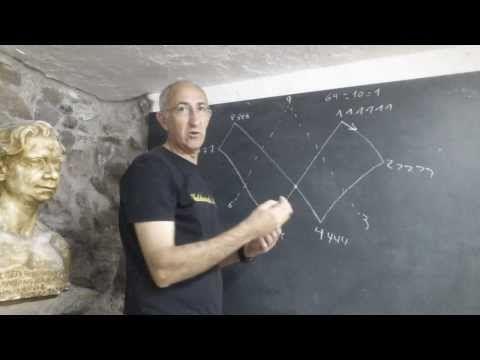 Matemáticas vorticiales explicadas para torpes - YouTube