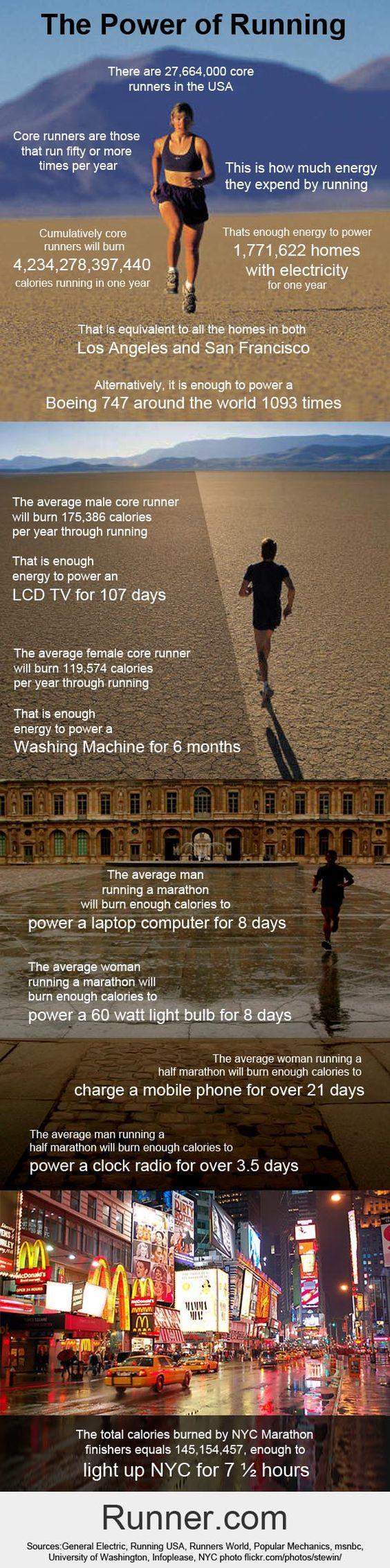the power of running.
