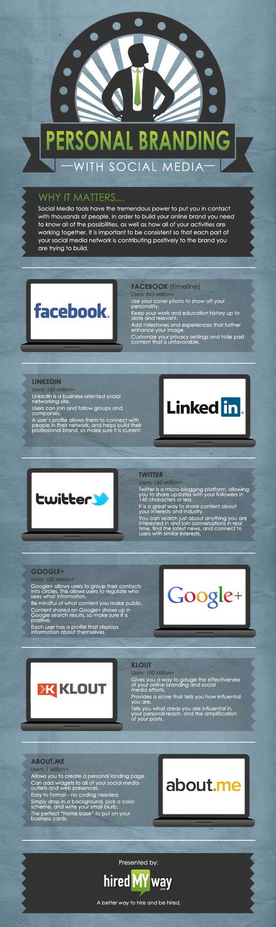 Infographic on Personal Branding with Social Media - includes Facebook, LinkedIn, Twitter, Google+, Klout and About.Me branding tips.