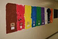Krazy for Kindergarten: August brown bear retelling