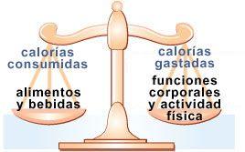 Como ya vimos en este post 'Grasa vs Músculo – El mito de la conversión'la grasa no podía convertirse en músculo, ni viceversa. Hoy, con la ayuda de nuestro amigo Power Explosiveos traemos las claves para perder grasa corporal. Lo primero de todo es centrarse en el objetivo: ¡Perder grasa! Pero no sólo hemos de …