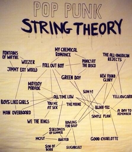 pop punk string theory <-- except I strongly disagree that five seconds of summer is pop punk. They're just another shitty boy band