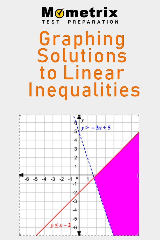 Pin On Algebra Ii Review