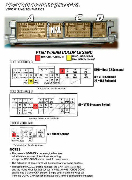 Vtec wiring diagram obd1 how to wire up vtec solenoid cairearts vtec wiring diagram wiring diagram vtec wiring diagram wiring diagram p28 ecu pinout diagram at vtec wiring diagram obd1 publicscrutiny Image collections