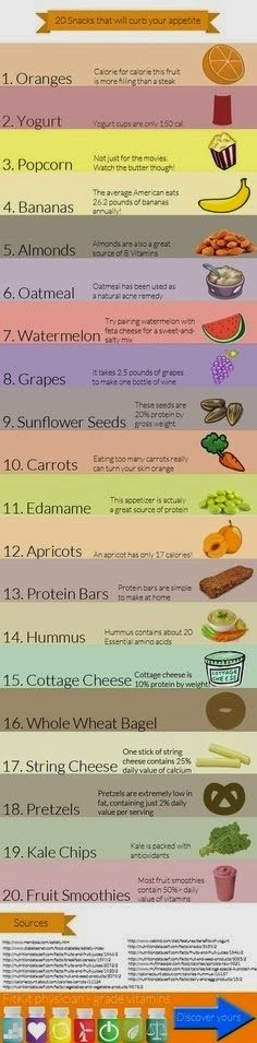 Healthy Snacks #HealthyChoice #Health