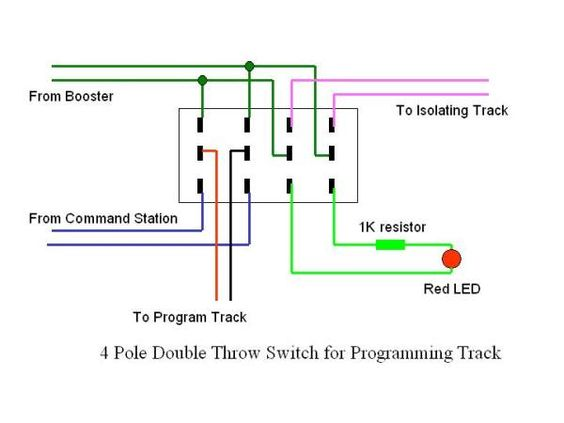 DCC digital command control Programming Track Model