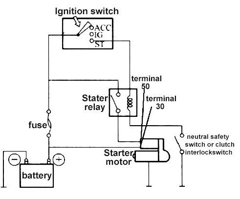 Starting Control Circuit With Starter Relay Safety Switch Starter Motor Diagram Car Starter