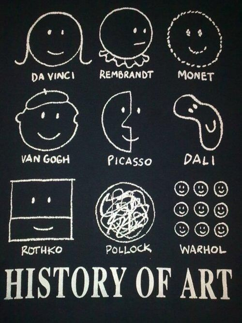 The History of Art.
