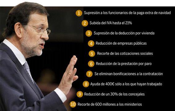 Los diez recortazos de Rajoy