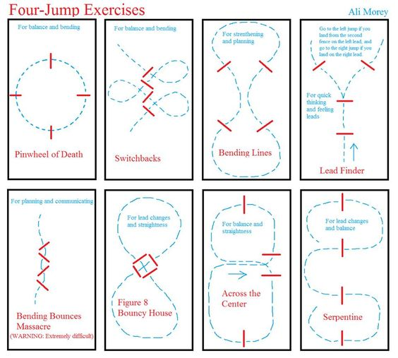 jump exercises for limited poles