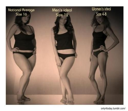 body image--- my favorite size was when I was a 10!