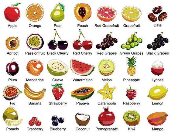 healthy fruit milkshakes list of all fruits