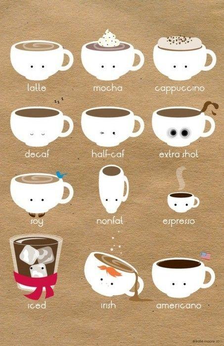 A super cute illustration of various types of coffee. #food #art #cute #kawaii #food #cofffee