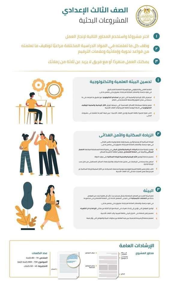 نماذج مشروع بحث الوزارة لطلاب المرحلة الابتدائية والاعدادية 2020 Research Projects Blog Posts Blog