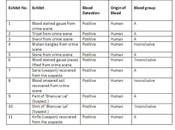 Case Studies   Acumen BioPharma