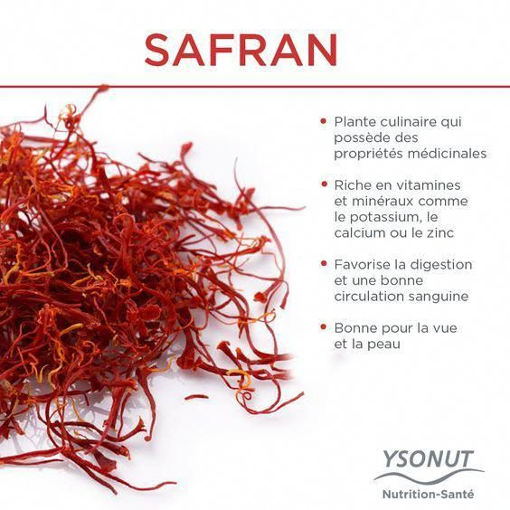 Pin By Naziya Ahmed On About Saffron Diet And Nutrition