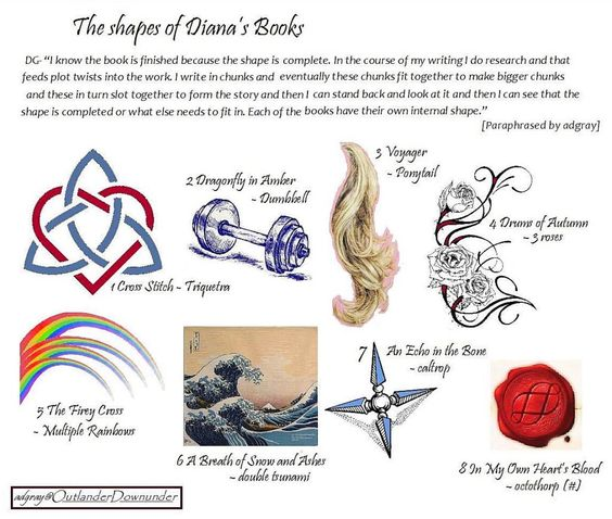 Img 5446 Diana Gabaldon Books Books Diana Gabaldon