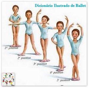 Nani Dança na Escola: Dicionário de Ballet