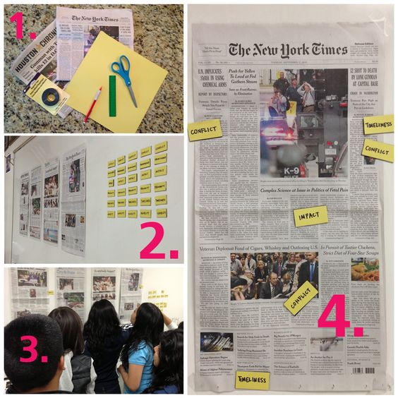 Awesome ideas for teaching high school journalism | teaching ideas ...