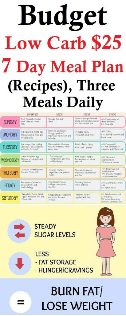 Budget Low Carb 25 Seven Day Meal Plan Recipes Three Meals Daily Low Carb Meal Plan Keto Diet Guide Budget Meal Planning