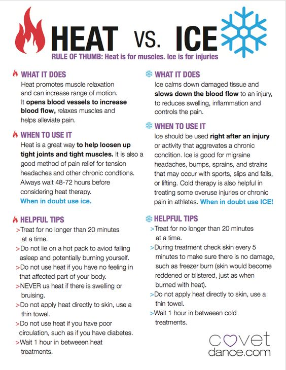 Heat Vs. Ice Cheat Sheet:The mystery is solved!