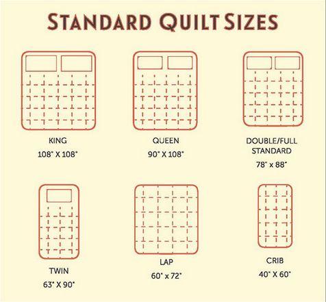 Standard Quilt Sizes Patch Quilt Pinterest Quilt Sizes Chart