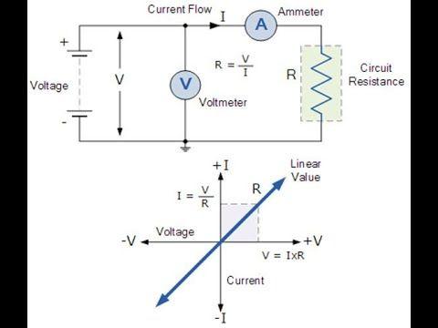 الدوائر الكهربائية 10 القدرة في دوائر التيار المستمر Power In Dc C Dc Circuit Power Line Chart