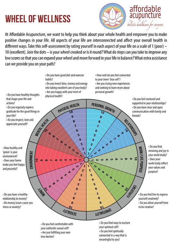 All Worksheets u00bb Wellness Worksheets Pdf - Printable ...