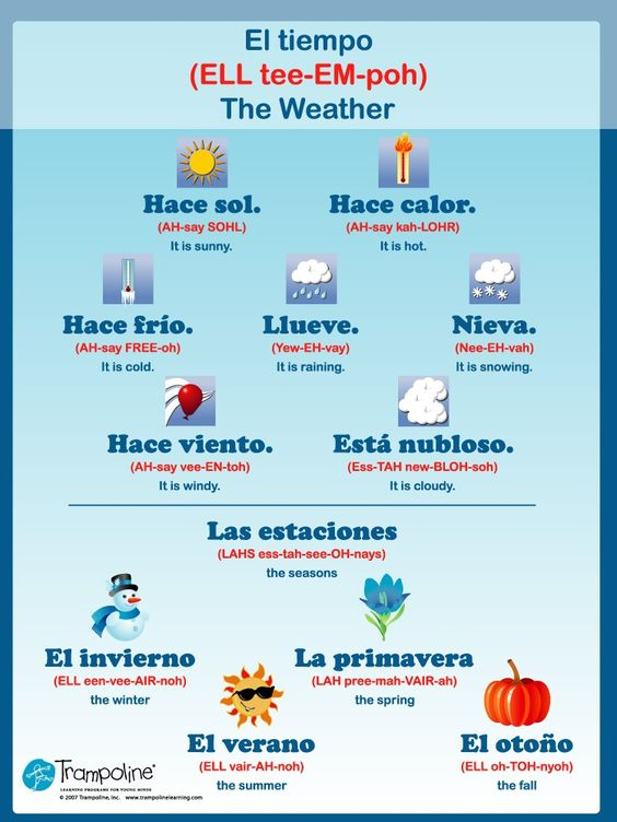 spanish weather poster weather theme pinterest seasons spanish and the o 39 jays. Black Bedroom Furniture Sets. Home Design Ideas