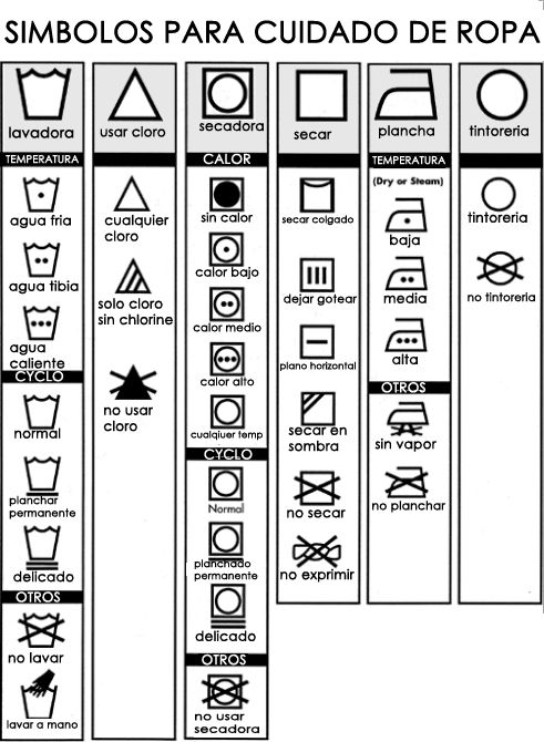 fabric symbols in spanish!