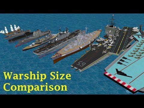 Warship Size Comparison Warship Naval World