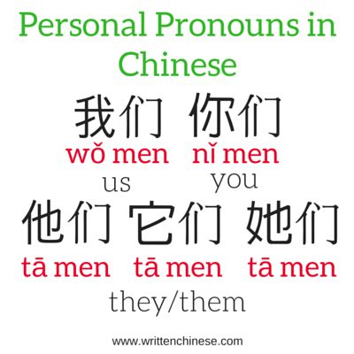 Personal Pronouns in Chinese - plural