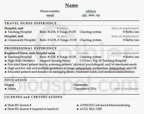 Travel+nurse+resume+templateJPG (719×574) Travel Nrg Resume - nursing school resume