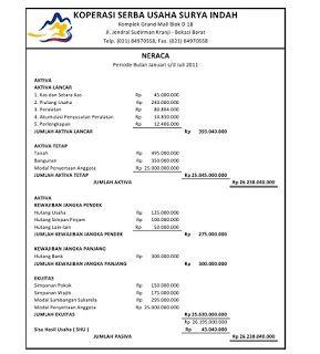 Contoh Laporan Keuangan Koperasi Sekolah Sederhana Seputar Laporan