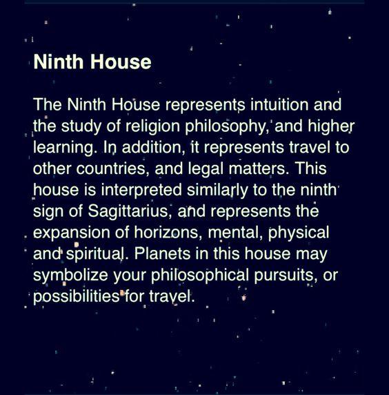 3 House Vedic Astrology