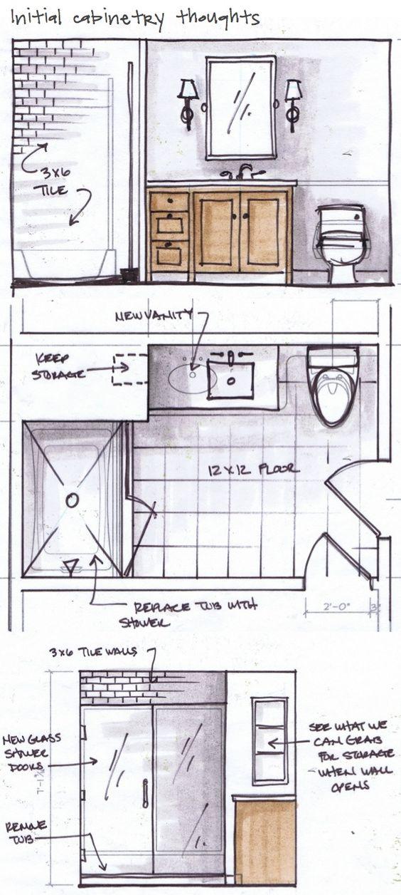 Kristina Crestin Design Project Sketches, George's Bathroom in progress