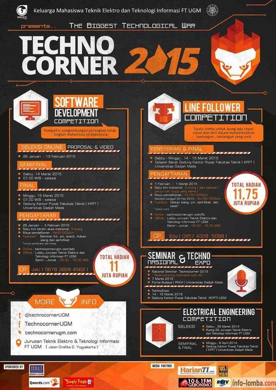 Kompetisi Pengembangan Perangkat Lunak Technocorner 2015  DEADLINE: 13 Februari 2015  http://infosayembara.com/sayembara.php?id=81&judul=kompetisi-pengembangan-perangkat-lunak-technocorner-2015
